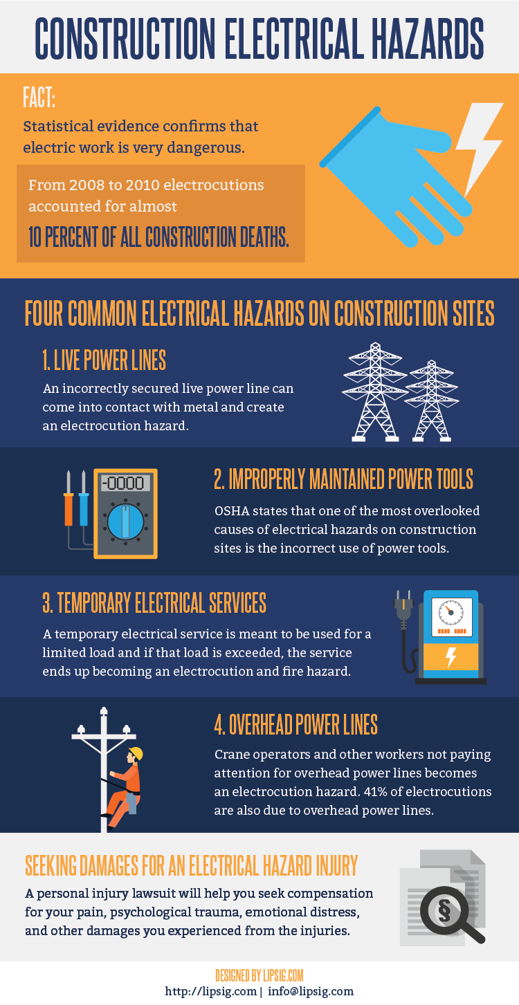 Construction Electrical Hazards